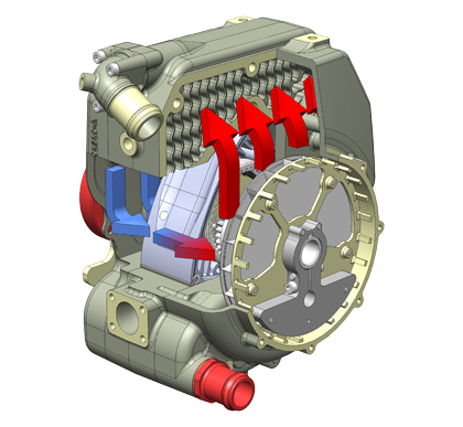 AIE UK's patented Liquid-Cooled Compact SPARCS (Self-Pressurising-Air Rotor Cooling System)