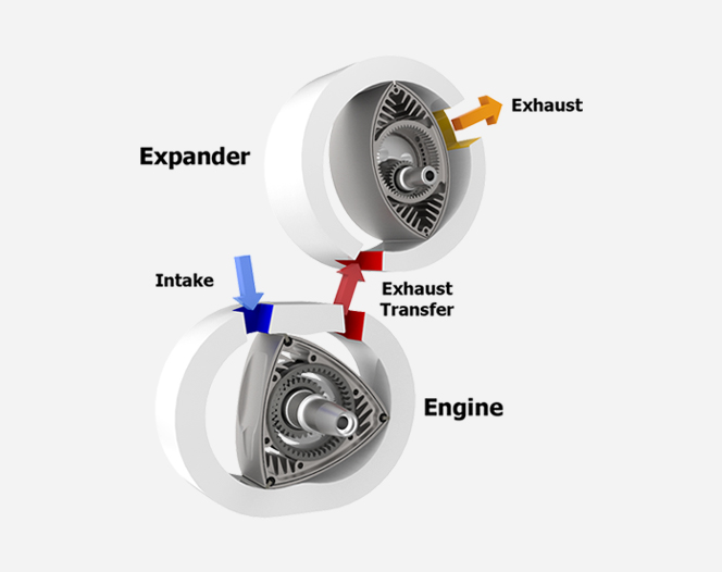 Compound Rotary Engine for Electric Vehicles Concept Diagram